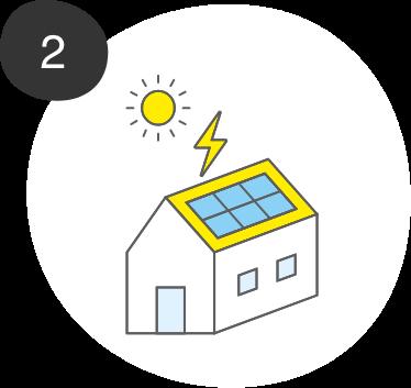 昼間使う電気は太陽光で発電。電気料金が削減できます。